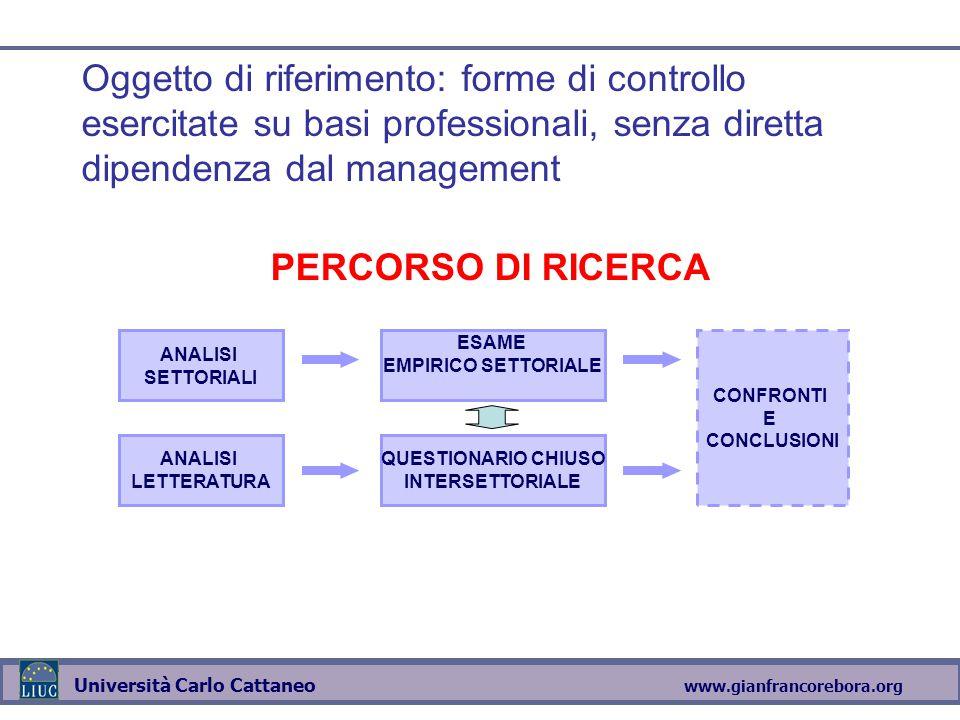 www.gianfrancorebora.org Università Carlo Cattaneo ANALISI SETTORIALI ESAME EMPIRICO SETTORIALE ANALISI LETTERATURA QUESTIONARIO CHIUSO INTERSETTORIALE CONFRONTI E CONCLUSIONI PERCORSO DI RICERCA Oggetto di riferimento: forme di controllo esercitate su basi professionali, senza diretta dipendenza dal management