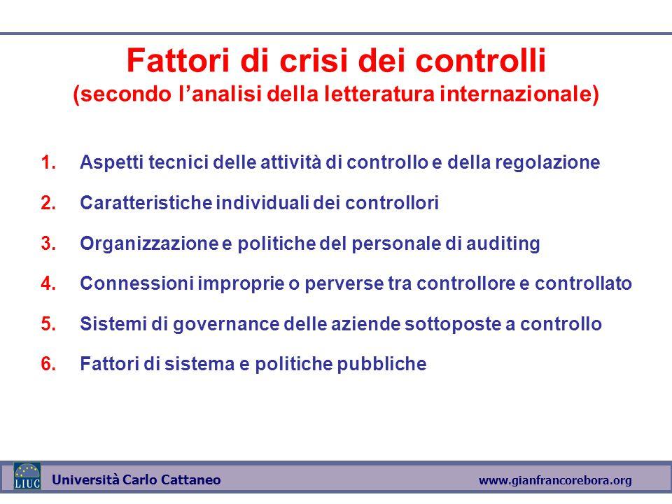 www.gianfrancorebora.org Università Carlo Cattaneo SCHEMA QUESTIONARIO INTERSETTORIALE