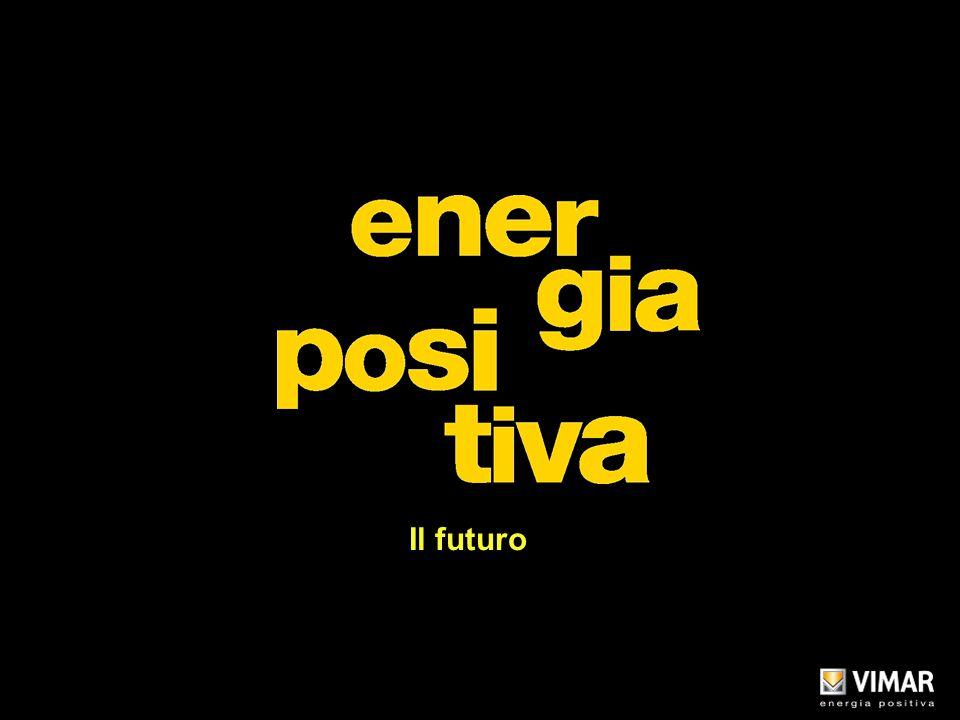 Copyright Vimar 17 Titolo Il futuro