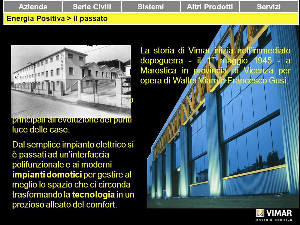 Copyright Vimar 13 Oggi i nostri Clienti possono contare su un'azienda che è il secondo player sul mercato civile italiano AziendaSerie CiviliSistemiAltri Prodotti Servizi Energia Positiva > il presente e il quinto player in Europa.