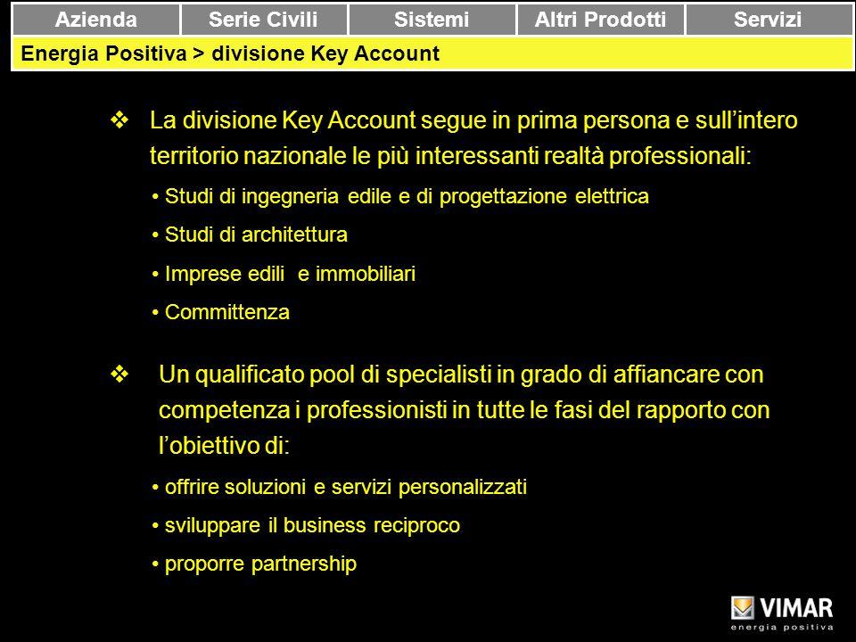 Copyright Vimar AziendaSerie CiviliSistemiAltri Prodotti Servizi Energia Positiva > divisione Key Account  La divisione Key Account segue in prima pe