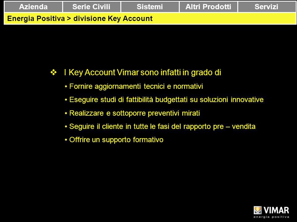 Copyright Vimar AziendaSerie CiviliSistemiAltri Prodotti Servizi Energia Positiva > divisione Key Account  I Key Account Vimar sono infatti in grado