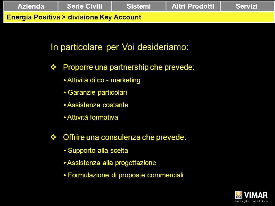 Copyright Vimar AziendaSerie CiviliSistemiAltri Prodotti Servizi Energia Positiva > divisione Key Account  Proporre una partnership che prevede: Atti