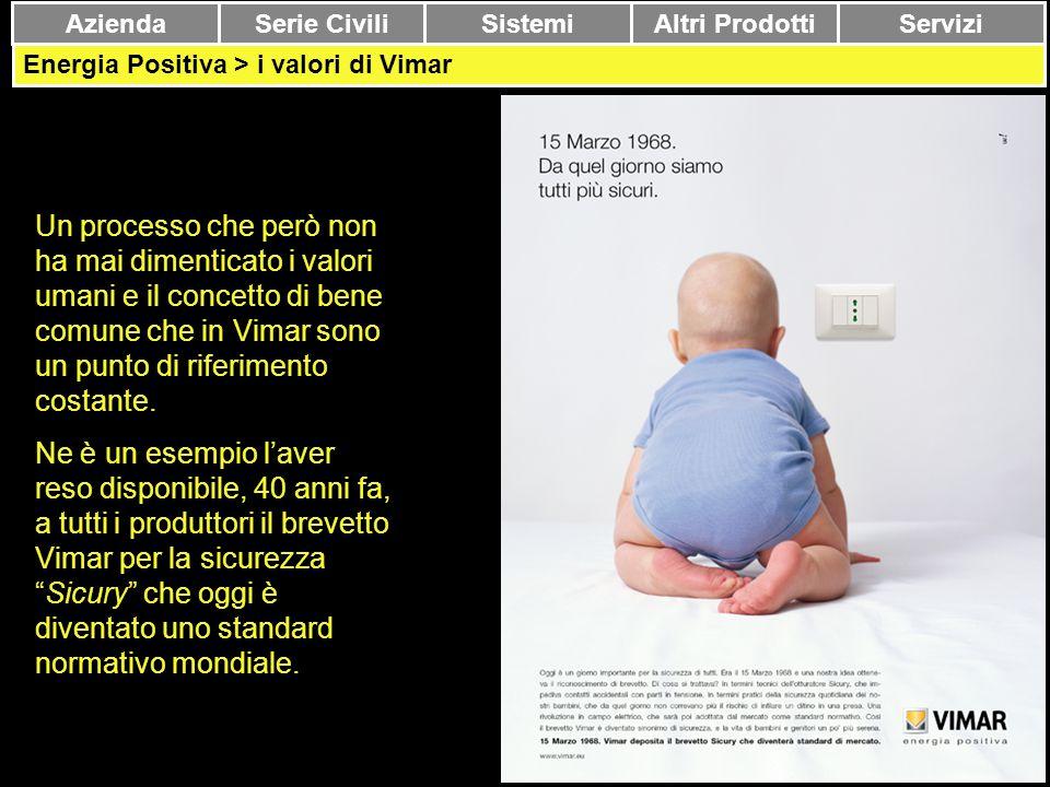 Copyright Vimar 4 Titolo Il presente
