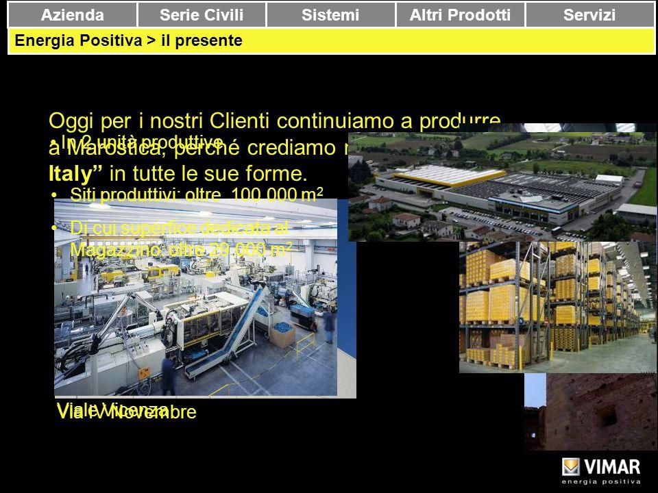 """Copyright Vimar Oggi per i nostri Clienti continuiamo a produrre a Marostica, perché crediamo nel """"Made in Italy"""" in tutte le sue forme. AziendaSerie"""