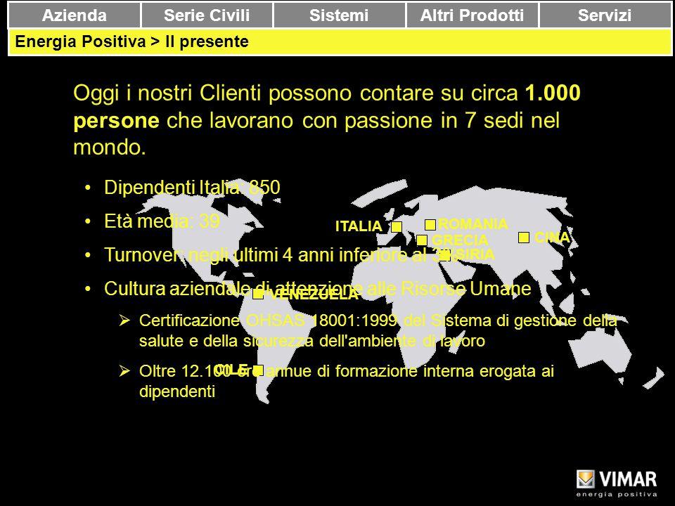 Copyright Vimar 9 Oggi i nostri Clienti possono contare su circa 1.000 persone che lavorano con passione in 7 sedi nel mondo. ITALIA ROMANIA CINA GREC