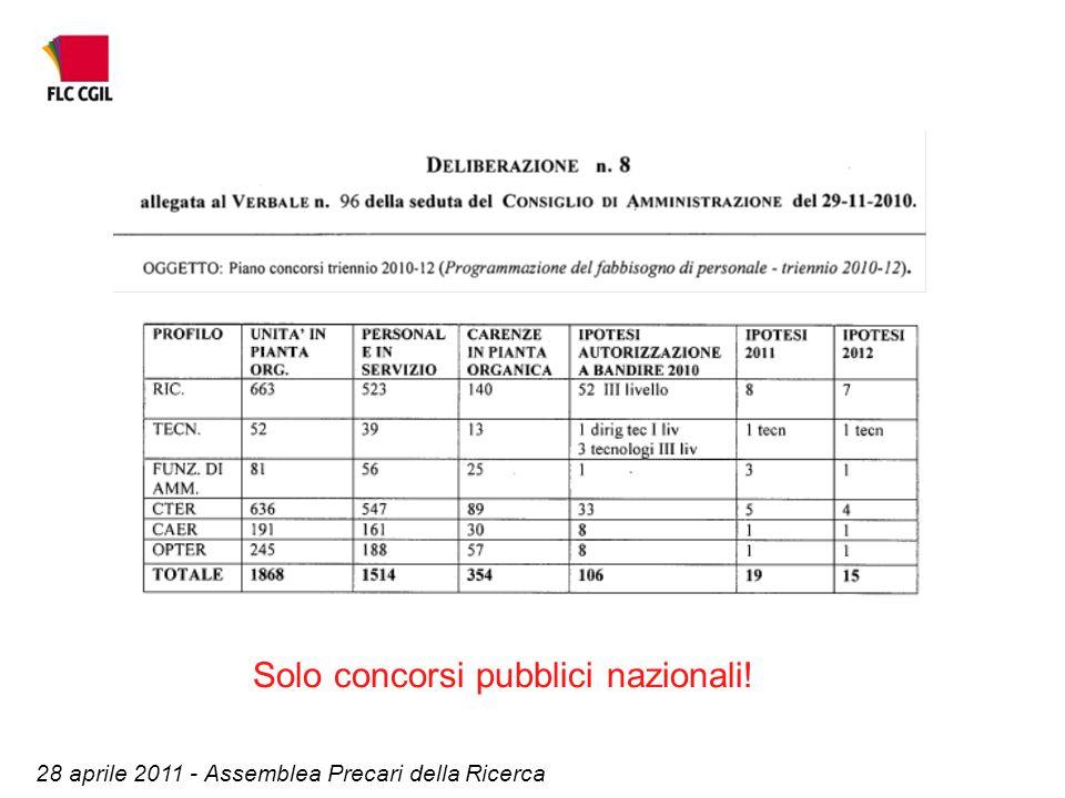 Solo concorsi pubblici nazionali! 28 aprile 2011 - Assemblea Precari della Ricerca