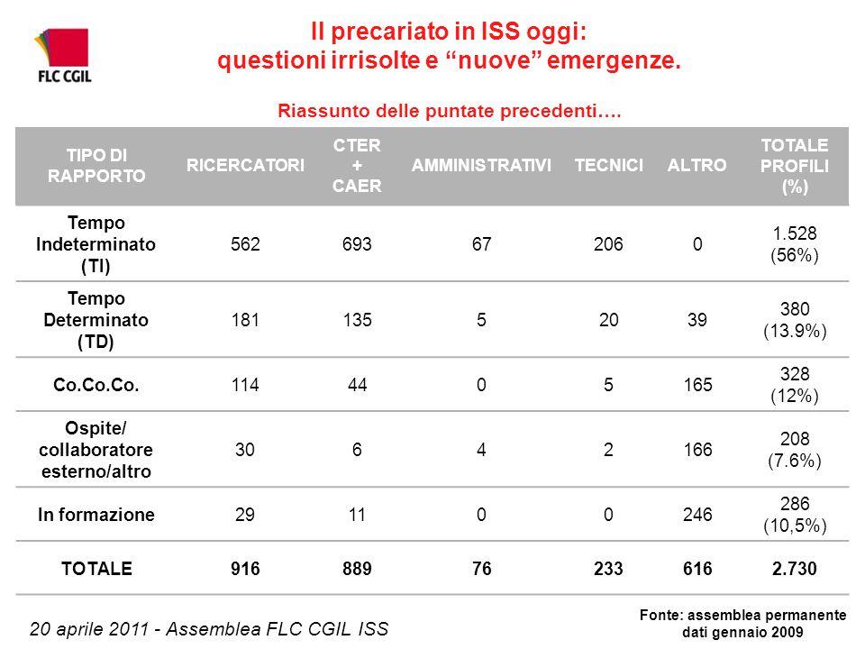 """20 aprile 2011 - Assemblea FLC CGIL ISS Il precariato in ISS oggi: questioni irrisolte e """"nuove"""" emergenze. Riassunto delle puntate precedenti…. Fonte"""