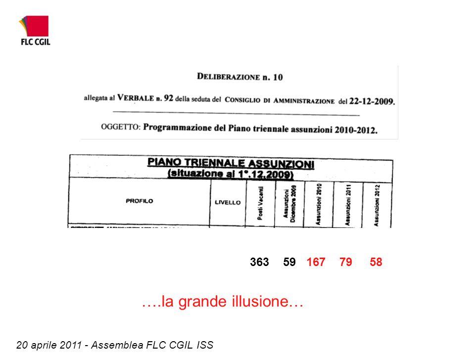 20 aprile 2011 - Assemblea FLC CGIL ISS 3635916779 58 ….la grande illusione…