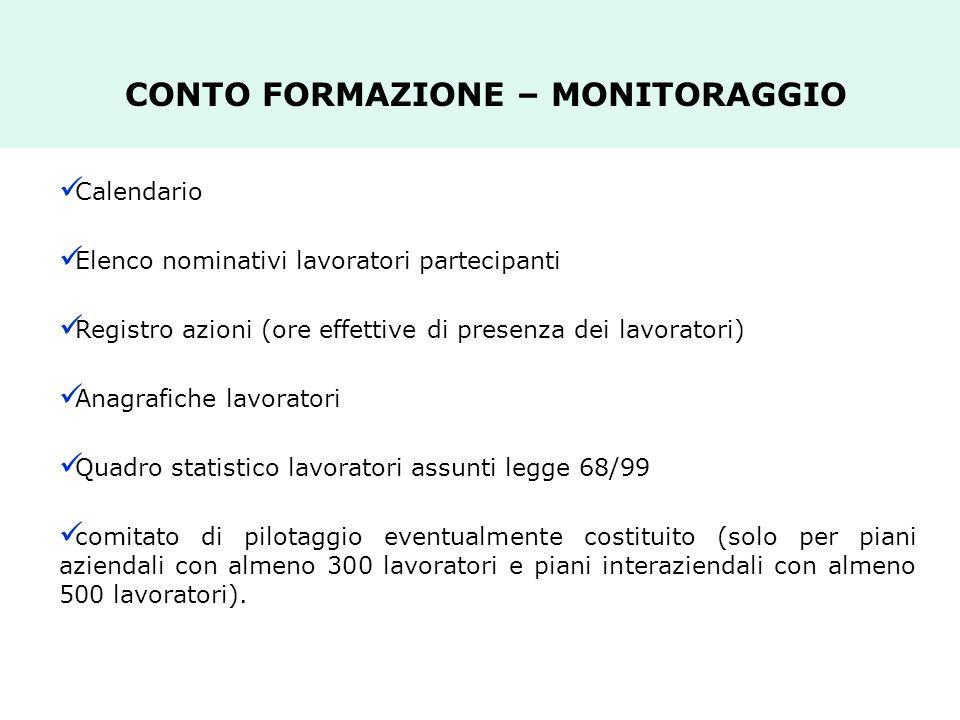CONTO FORMAZIONE – MONITORAGGIO Calendario Elenco nominativi lavoratori partecipanti Registro azioni (ore effettive di presenza dei lavoratori) Anagra