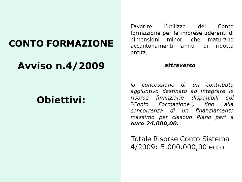 CONTO FORMAZIONE Avviso n.4/2009 Obiettivi: Favorire l'utilizzo del Conto formazione per le imprese aderenti di dimensioni minori che maturano accanto