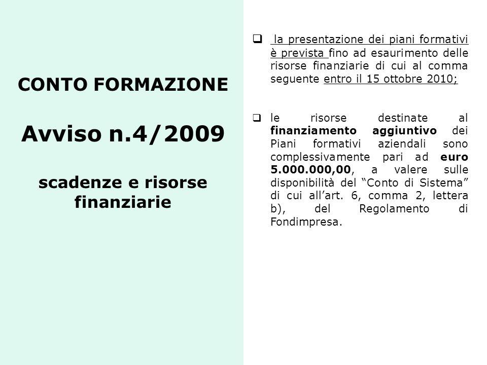 CONTO FORMAZIONE Avviso n.4/2009 scadenze e risorse finanziarie  la presentazione dei piani formativi è prevista fino ad esaurimento delle risorse fi