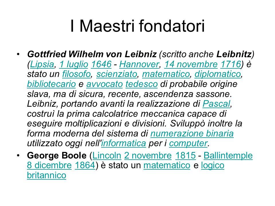 I Maestri fondatori Gottfried Wilhelm von Leibniz (scritto anche Leibnitz) (Lipsia, 1 luglio 1646 - Hannover, 14 novembre 1716) è stato un filosofo, scienziato, matematico, diplomatico, bibliotecario e avvocato tedesco di probabile origine slava, ma di sicura, recente, ascendenza sassone.