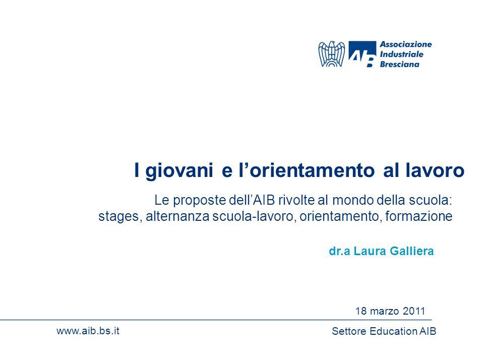 I giovani e l'orientamento al lavoro IL TREND I settori trainanti dell'economia bresciana Settore Education AIB