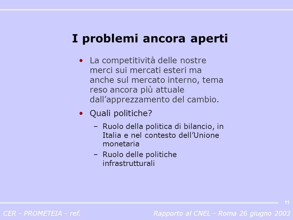 CER - PROMETEIA - ref.Rapporto al CNEL - Roma 26 giugno 2003 11 I problemi ancora aperti La competitività delle nostre merci sui mercati esteri ma anche sul mercato interno, tema reso ancora più attuale dall'apprezzamento del cambio.