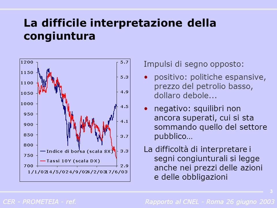 CER - PROMETEIA - ref.Rapporto al CNEL - Roma 26 giugno 2003 3 La difficile interpretazione della congiuntura Impulsi di segno opposto: positivo: politiche espansive, prezzo del petrolio basso, dollaro debole...