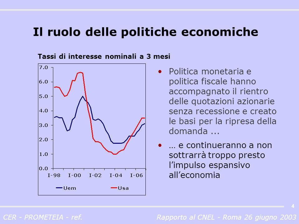 CER - PROMETEIA - ref.Rapporto al CNEL - Roma 26 giugno 2003 5 La previsione: il PIL...