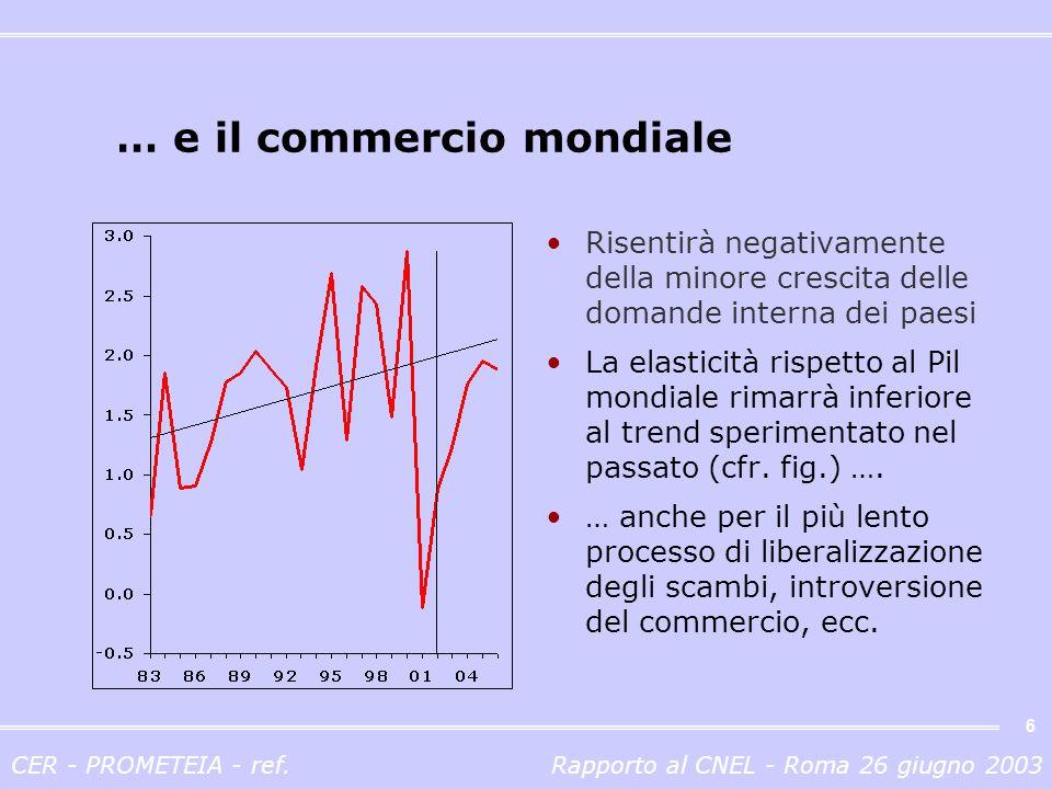 CER - PROMETEIA - ref.Rapporto al CNEL - Roma 26 giugno 2003 6 … e il commercio mondiale Risentirà negativamente della minore crescita delle domande interna dei paesi La elasticità rispetto al Pil mondiale rimarrà inferiore al trend sperimentato nel passato (cfr.