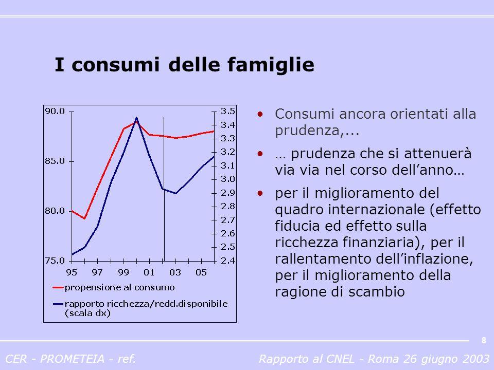CER - PROMETEIA - ref.Rapporto al CNEL - Roma 26 giugno 2003 8 I consumi delle famiglie Consumi ancora orientati alla prudenza,...