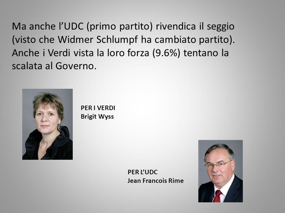 PER L'UDC Jean Francois Rime Ma anche l'UDC (primo partito) rivendica il seggio (visto che Widmer Schlumpf ha cambiato partito).