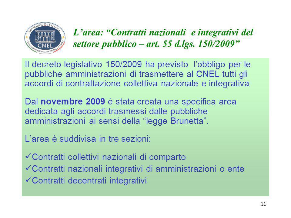 11 L'area: Contratti nazionali e integrativi del settore pubblico – art.