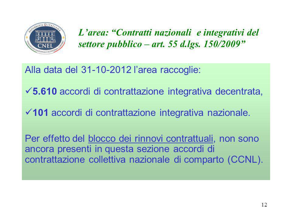 12 L'area: Contratti nazionali e integrativi del settore pubblico – art.