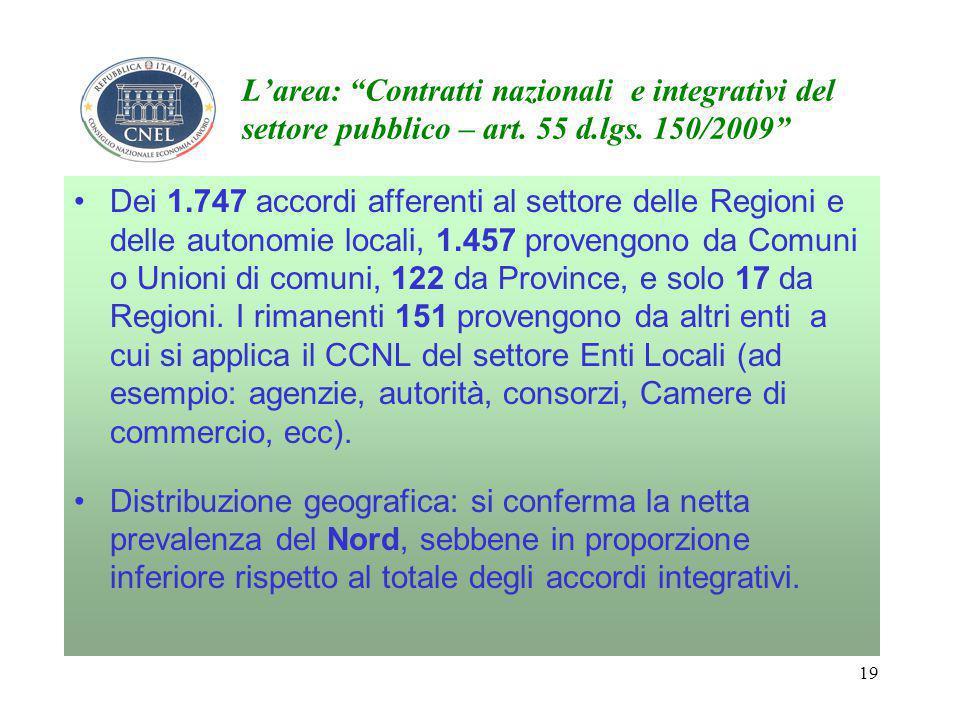 19 L'area: Contratti nazionali e integrativi del settore pubblico – art.
