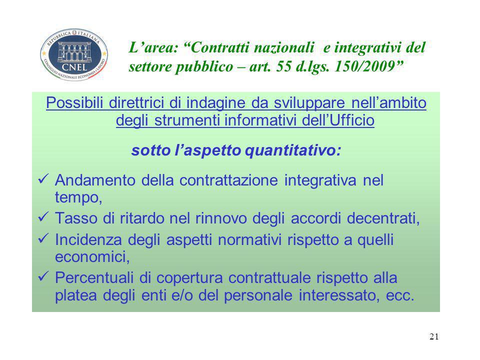 21 L'area: Contratti nazionali e integrativi del settore pubblico – art.