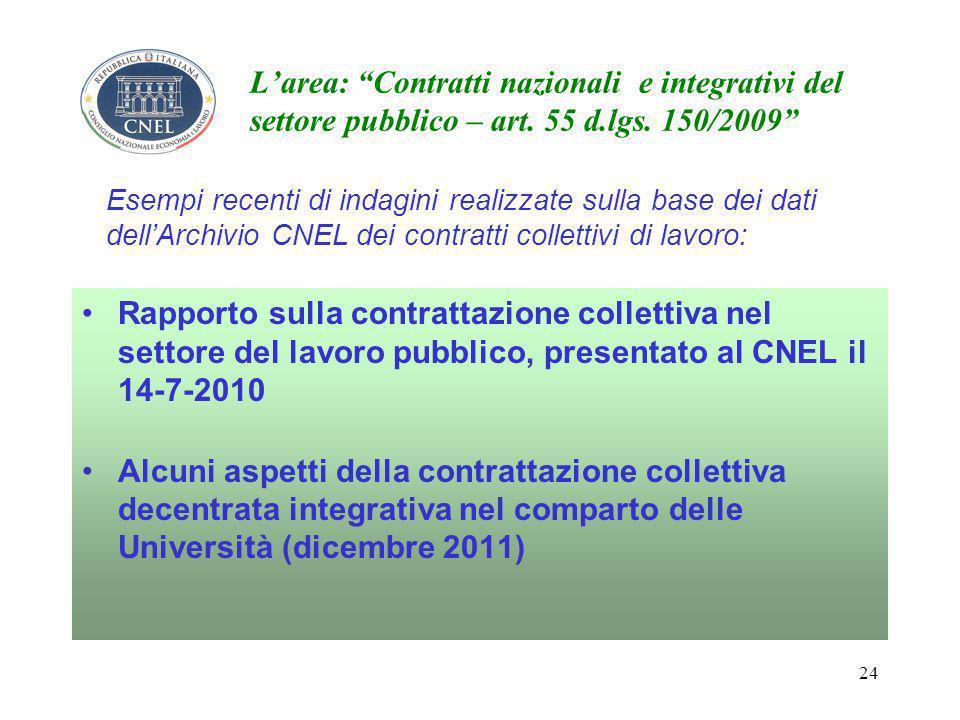 24 L'area: Contratti nazionali e integrativi del settore pubblico – art.