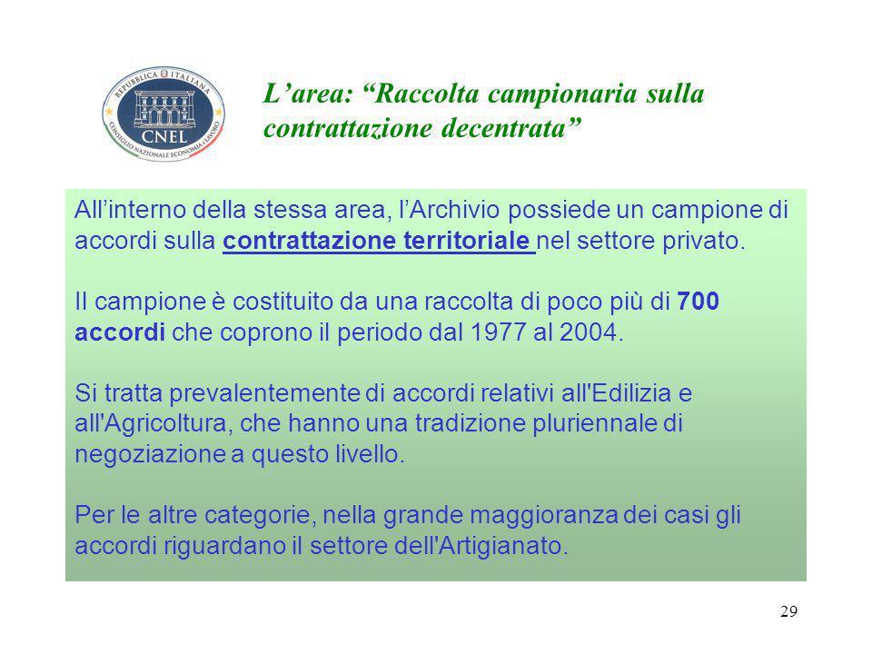 29 All'interno della stessa area, l'Archivio possiede un campione di accordi sulla contrattazione territoriale nel settore privato.