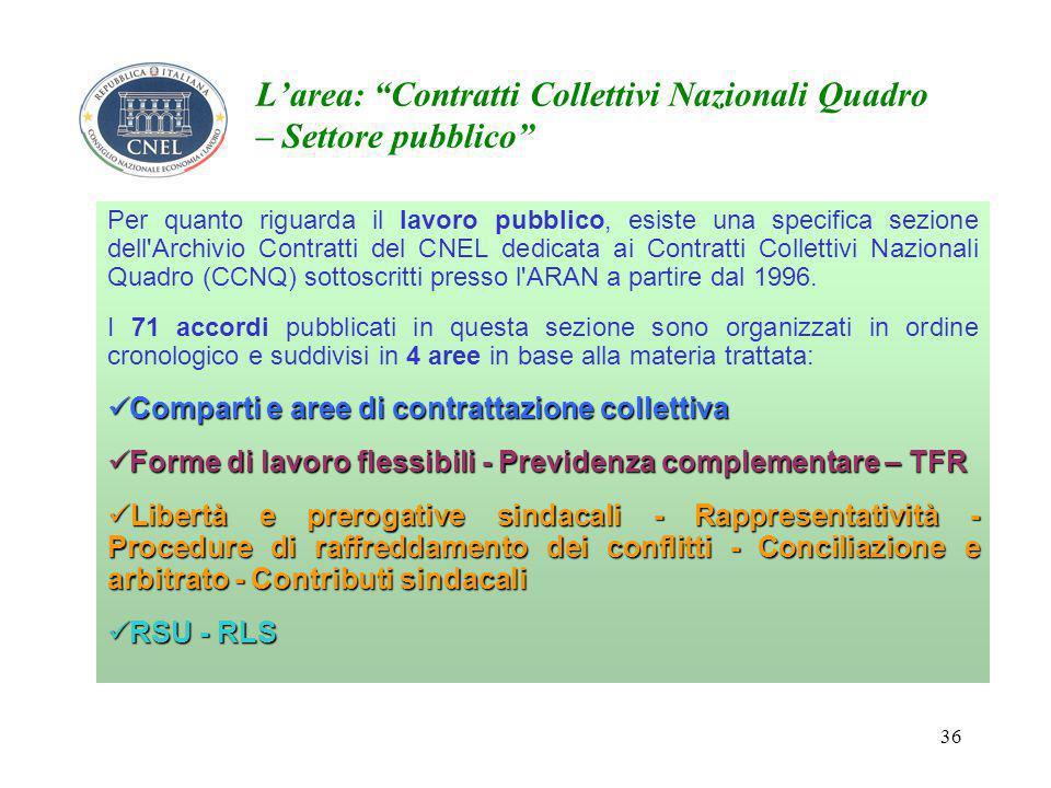 36 L'area: Contratti Collettivi Nazionali Quadro – Settore pubblico Per quanto riguarda il lavoro pubblico, esiste una specifica sezione dell Archivio Contratti del CNEL dedicata ai Contratti Collettivi Nazionali Quadro (CCNQ) sottoscritti presso l ARAN a partire dal 1996.