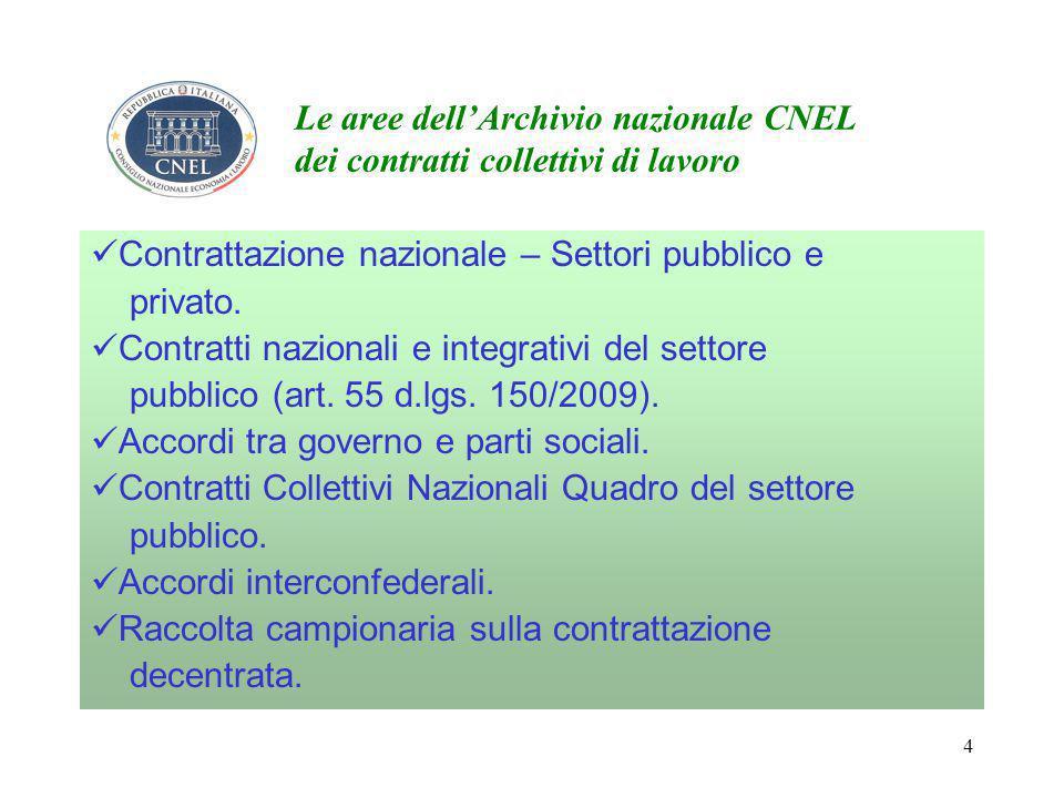 4 Le aree dell'Archivio nazionale CNEL dei contratti collettivi di lavoro Contrattazione nazionale – Settori pubblico e privato.