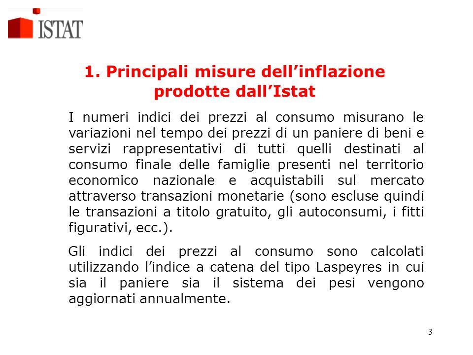 3 1. Principali misure dell'inflazione prodotte dall'Istat I numeri indici dei prezzi al consumo misurano le variazioni nel tempo dei prezzi di un pan