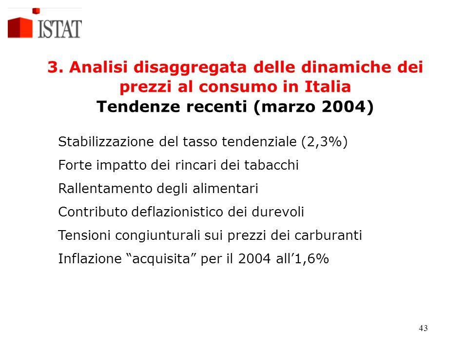 43 3. Analisi disaggregata delle dinamiche dei prezzi al consumo in Italia Tendenze recenti (marzo 2004) Stabilizzazione del tasso tendenziale (2,3%)