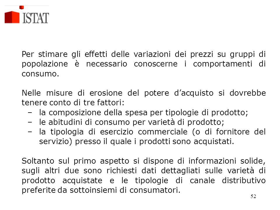 52 Per stimare gli effetti delle variazioni dei prezzi su gruppi di popolazione è necessario conoscerne i comportamenti di consumo. Nelle misure di er