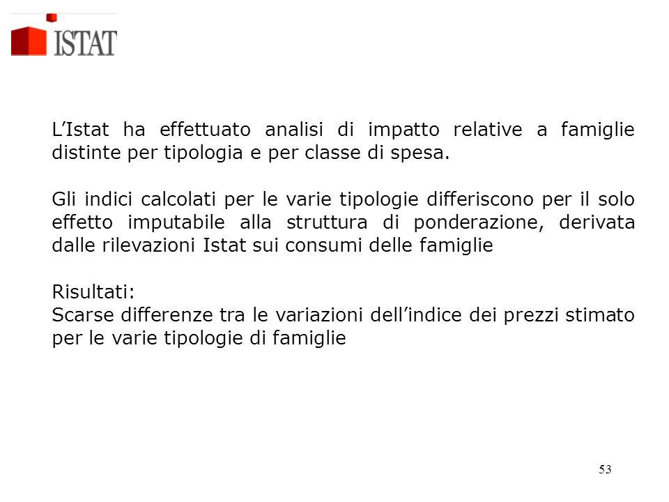 53 L'Istat ha effettuato analisi di impatto relative a famiglie distinte per tipologia e per classe di spesa. Gli indici calcolati per le varie tipolo