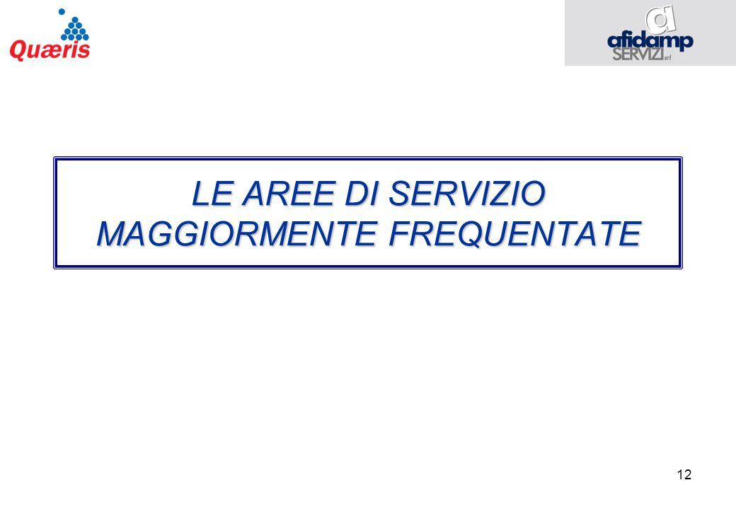 12 LE AREE DI SERVIZIO MAGGIORMENTE FREQUENTATE