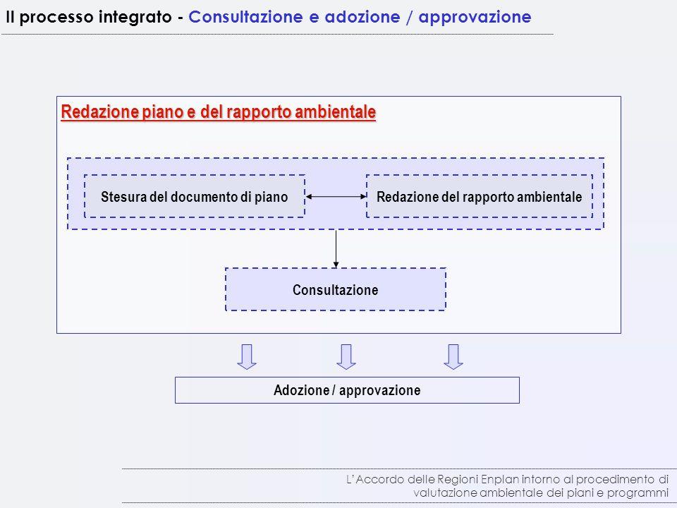 L'Accordo delle Regioni Enplan intorno al procedimento di valutazione ambientale dei piani e programmi Il processo integrato - Consultazione e adozione / approvazione Redazione piano e del rapporto ambientale Redazione piano e del rapporto ambientale Consultazione Adozione / approvazione Stesura del documento di piano Redazione del rapporto ambientale