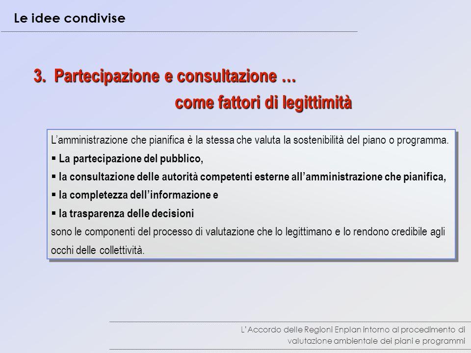3. Partecipazione e consultazione … come fattori di legittimità come fattori di legittimità L'amministrazione che pianifica è la stessa che valuta la