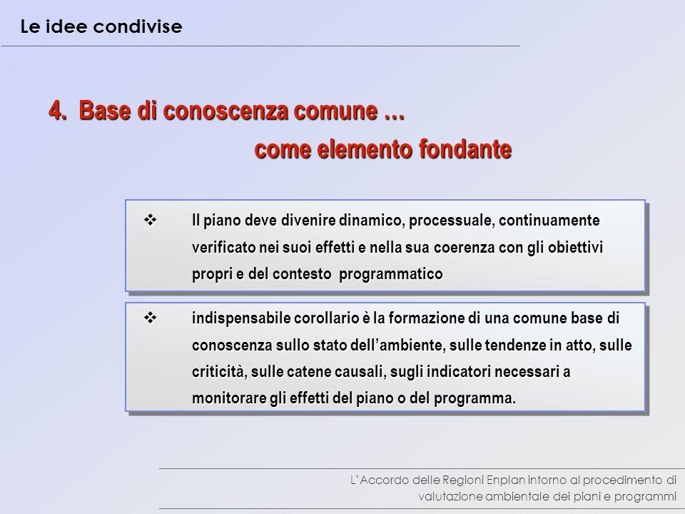 4. Base di conoscenza comune … come elemento fondante come elemento fondante  indispensabile corollario è la formazione di una comune base di conosce