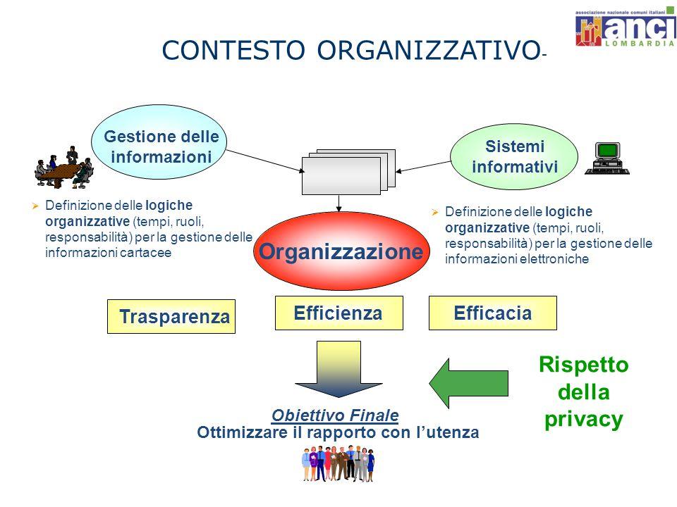 Organizzazione Trasparenza Gestione delle informazioni Sistemi informativi Ottimizzare il rapporto con l'utenza  Definizione delle logiche organizzative (tempi, ruoli, responsabilità) per la gestione delle informazioni cartacee Obiettivo Finale  Definizione delle logiche organizzative (tempi, ruoli, responsabilità) per la gestione delle informazioni elettroniche EfficienzaEfficacia Rispetto della privacy CONTESTO ORGANIZZATIVO -