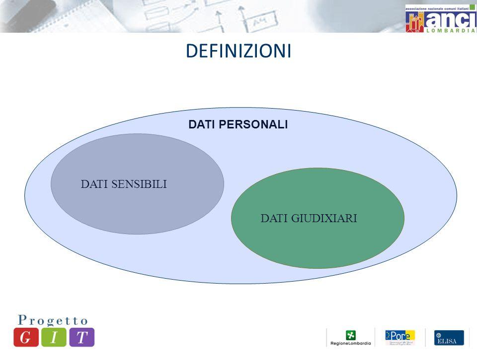 DEFINIZIONI DATI PERSONALI DATI SENSIBILI DATI GIUDIXIARI
