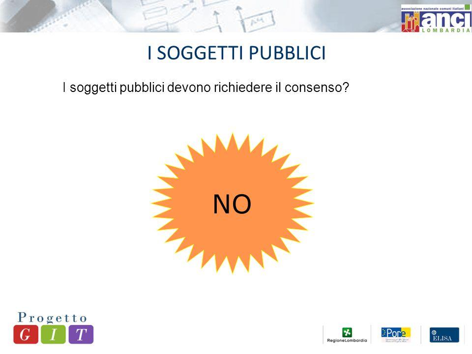I SOGGETTI PUBBLICI I soggetti pubblici devono richiedere il consenso NO
