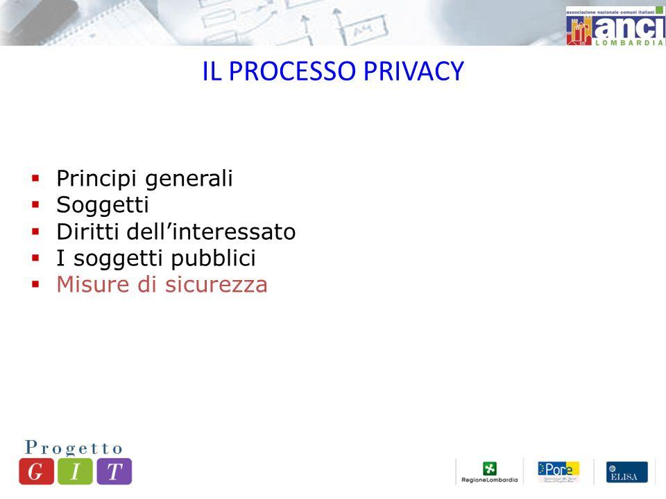 IL PROCESSO PRIVACY  Principi generali  Soggetti  Diritti dell'interessato  I soggetti pubblici  Misure di sicurezza