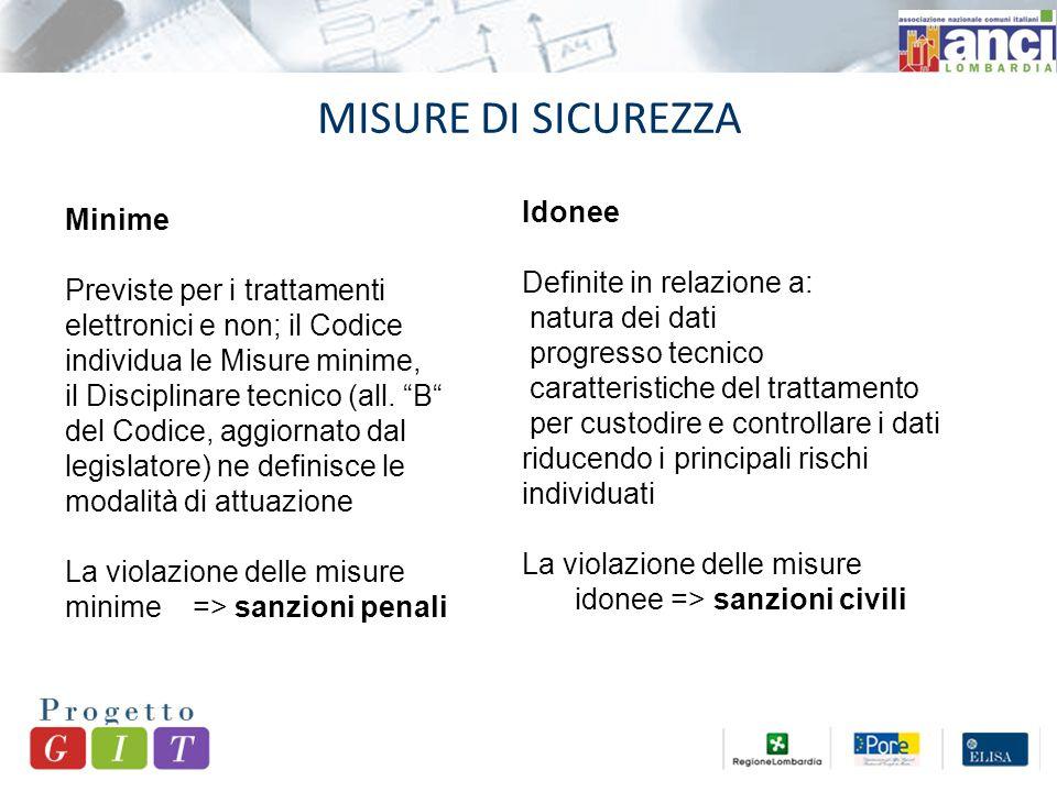 MISURE DI SICUREZZA Minime Previste per i trattamenti elettronici e non; il Codice individua le Misure minime, il Disciplinare tecnico (all.
