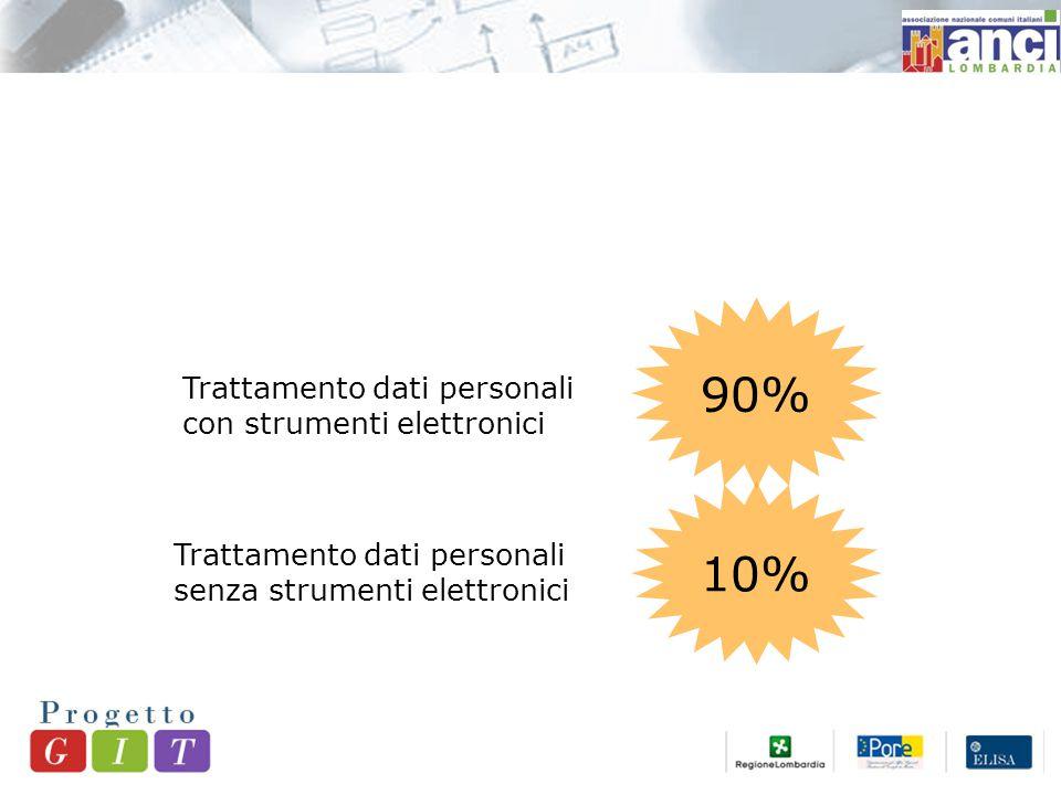 Trattamento dati personali con strumenti elettronici Trattamento dati personali senza strumenti elettronici 90% 10%