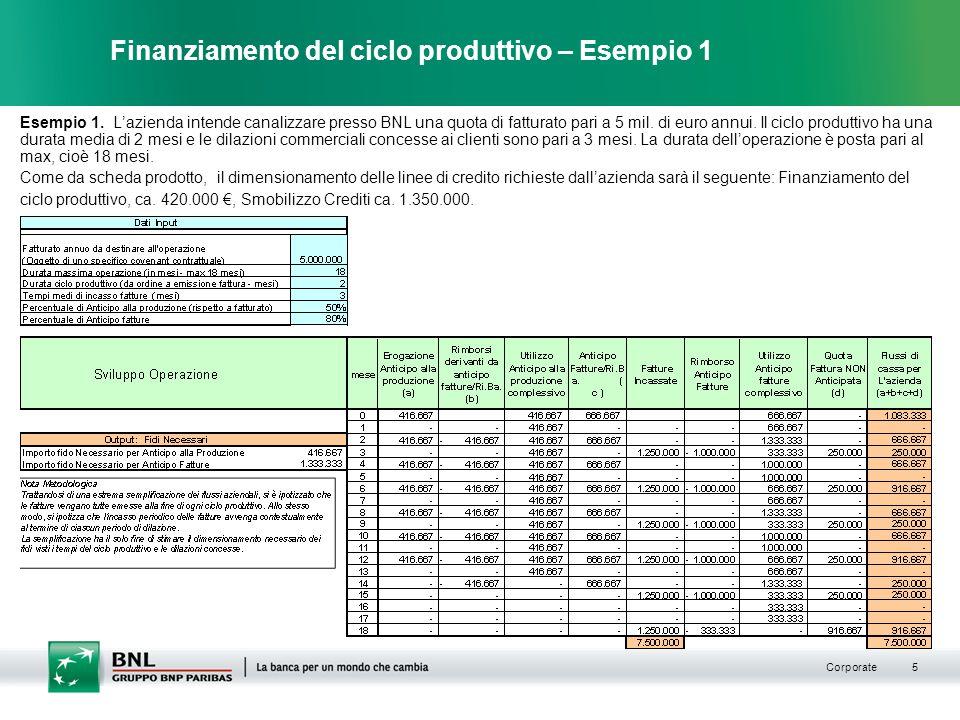 Corporate 5 Finanziamento del ciclo produttivo – Esempio 1 Esempio 1.