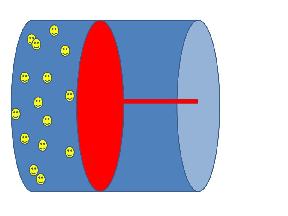 Cerco di capire quali siano i motivi per cui ho bisogno di equazioni di stato più complicate di quella del gas ideale.