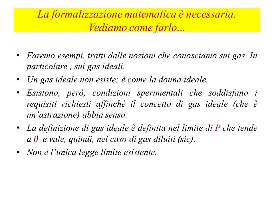 La lingua della termodinamica.Fa largo uso di metodi ed algoritmi matematici.