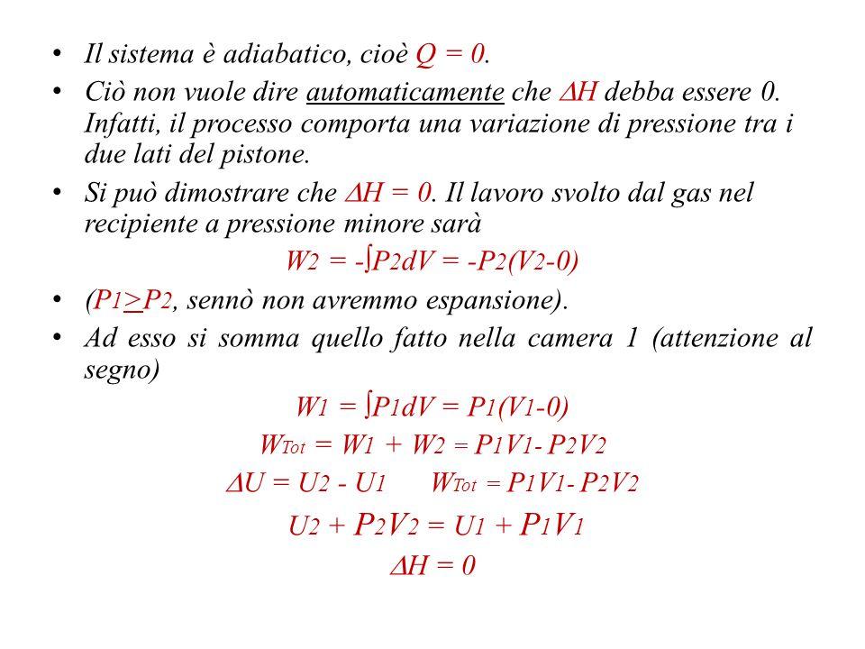 P1 + dPP2 - dP P 1, V 1, U 1 P1 + dP P2 - dP P 2, V 2, U 2 Stato 1 Stato 2 Setto Poroso